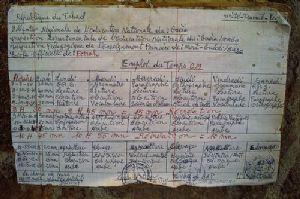 Tchad : 60 actions pour redynamiser le système éducatif (PAPIER GENERAL)