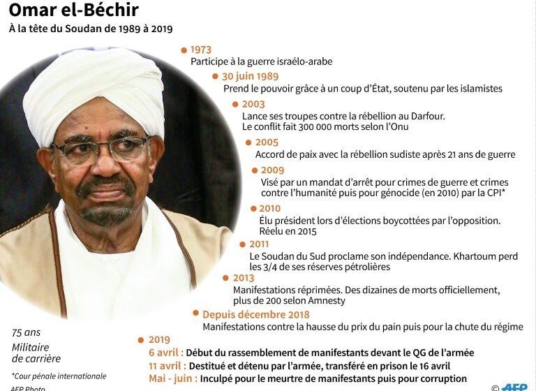 Soudan: Le président déchu Omar-el-Béchir jugé pour «corruption»
