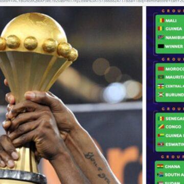 2è J CAN 2021 (Q) : Les « petites équipes » font la révolution ; certains « grands » tiennent leur rang