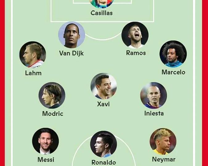 Drogba et Eto'o absents de l'Equipe Type de la décennie de France Football